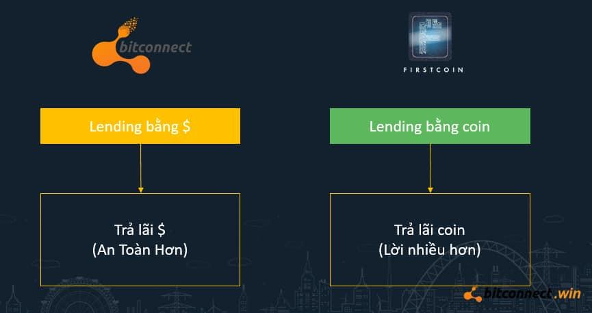 so-sanh-bitconnect-va-firstcoin-1