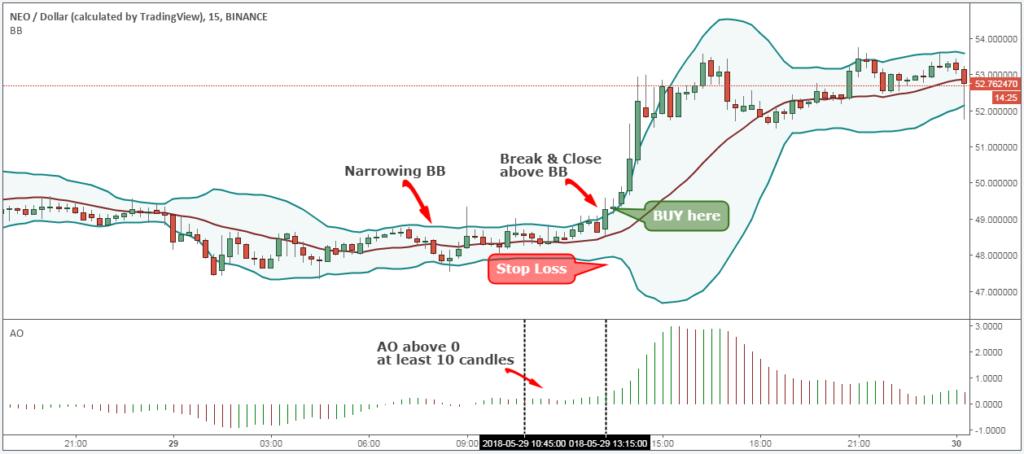 chiến lược trade coin NEO 3