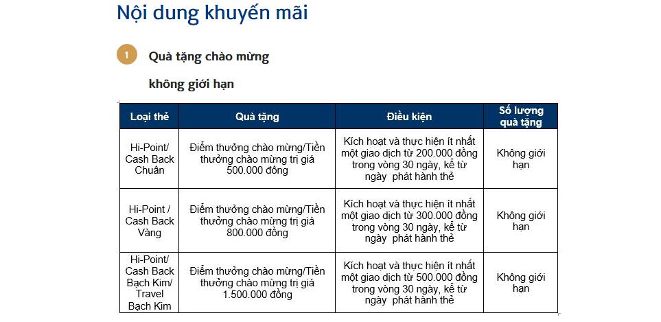 khuyen mai mo the tin dung shinhan