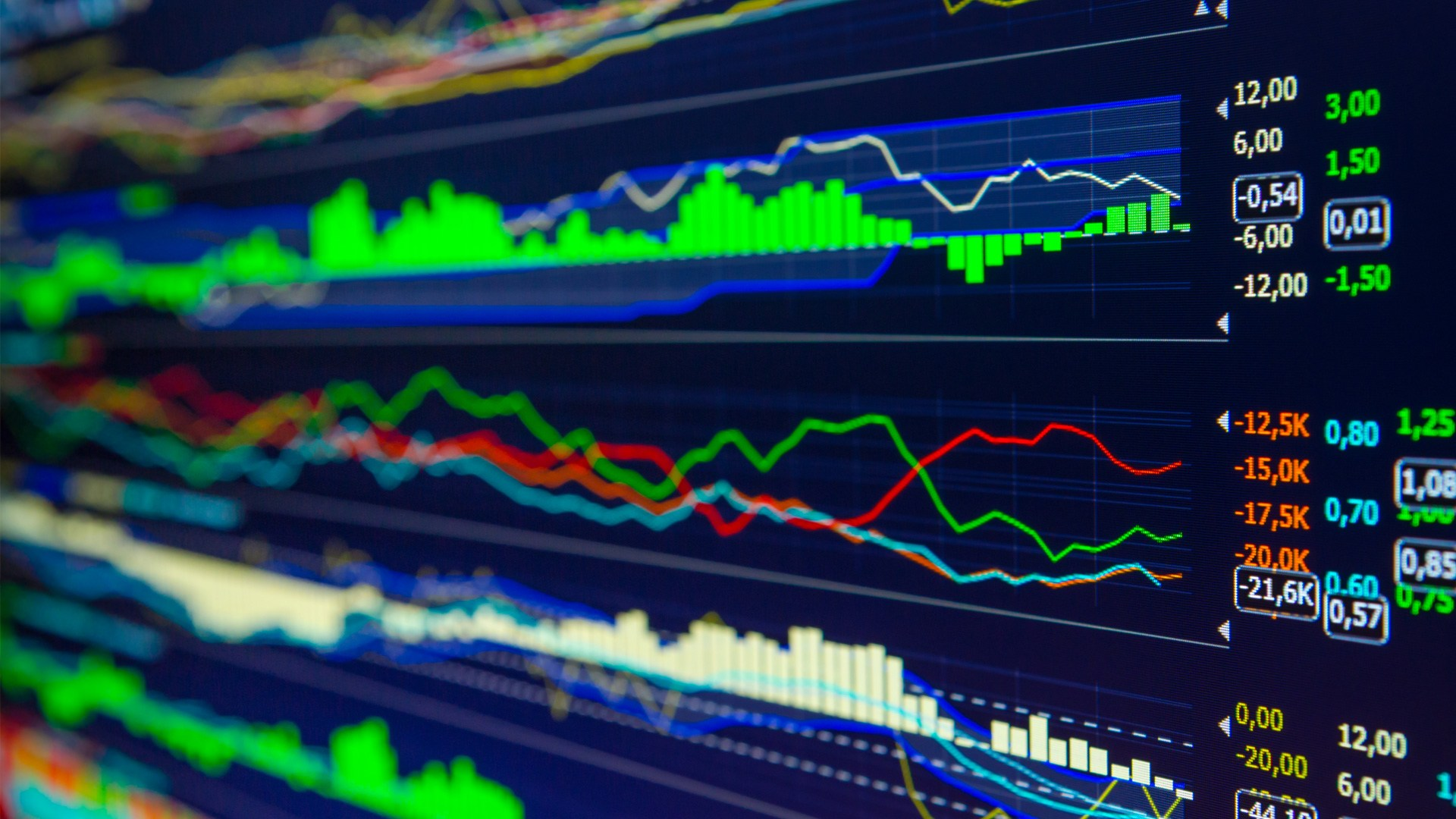 đầu tư chứng khoán trực tuyến