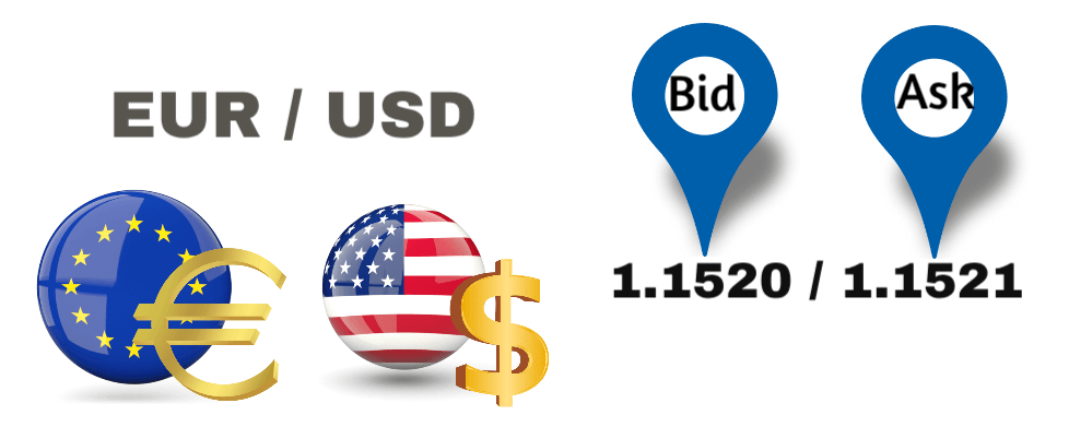 Giao dịch Forex 3