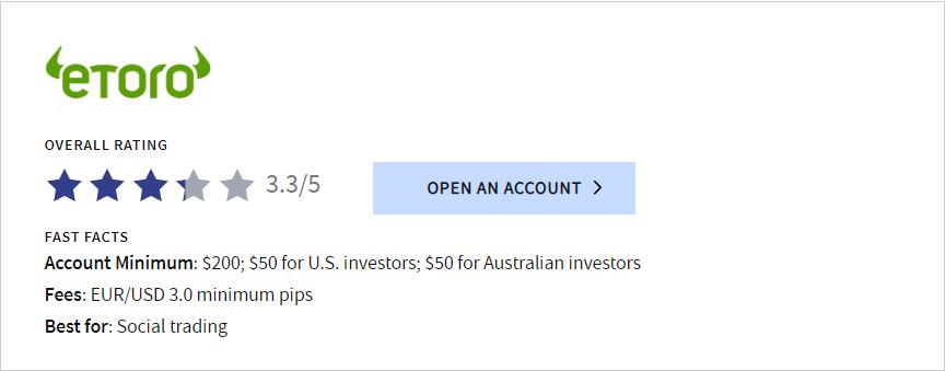 Đánh giá sàn eToro của investopedia - 3.3/5 sao