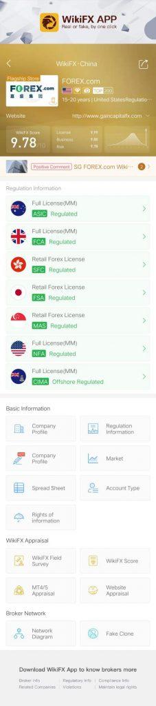 thông tin sàn môi giới ngoại hối Forex.com trên ứng dụng WikiFX app