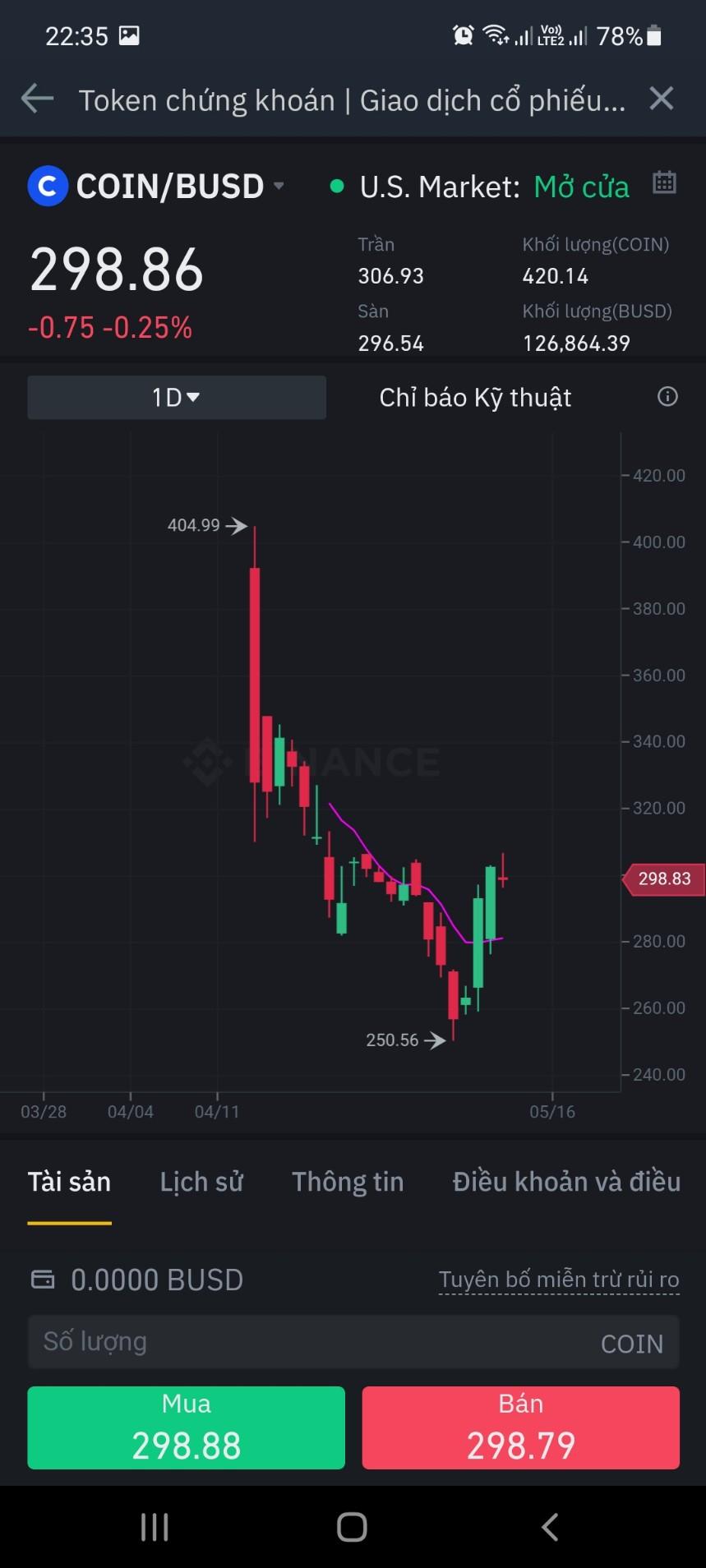 Tonken chứng khoán giao dịch trong thời gian mở cửa thị trường chứng khoán